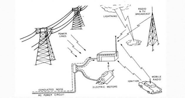 electromagnetic_interference.jpg