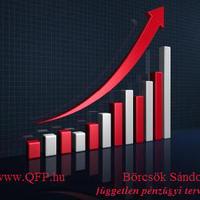 Pénzügyi élet rendbe tétele, adósság rendezése