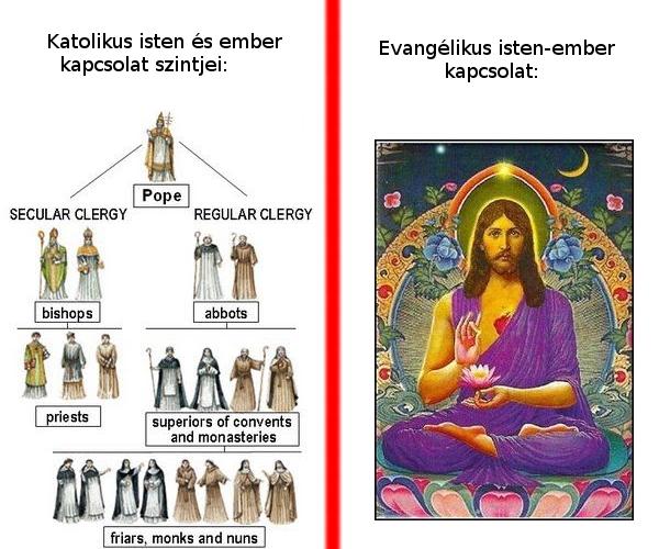 katolikusevangelikus.png