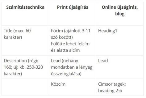 print-online-ujsagiras.JPG