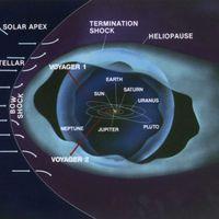COBRA – Galaktikus Kódex petíció és Chimera-korlát helyzetjelentés