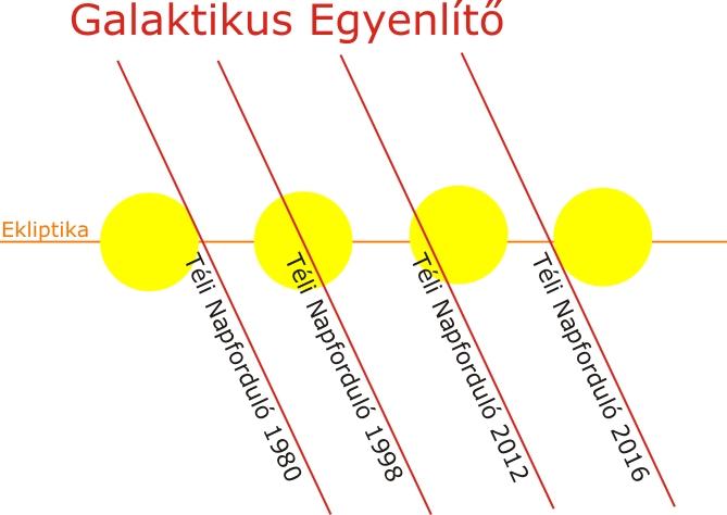 galaktikus_egyenlito.jpg