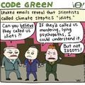 A klímaszkeptikusokról