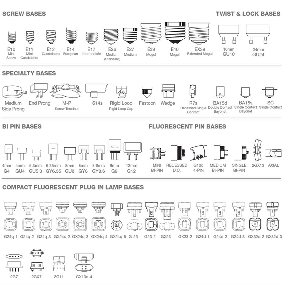 base-types.png