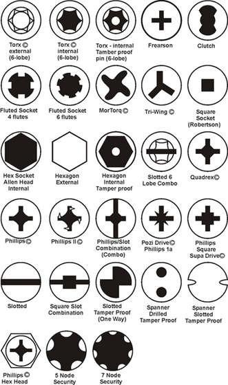 screw-head-classifications.jpg