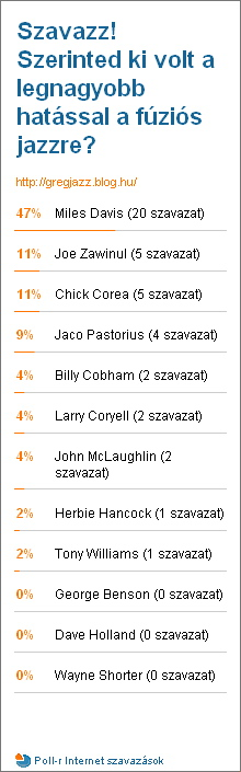 Poll Results 2009-03