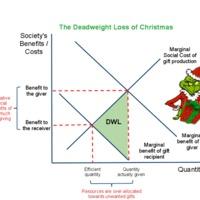Szaloncukrok 1. rész: Miért nem szeretik a közgazdászok a karácsonyt?