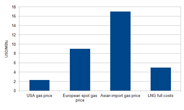 gas_price.png