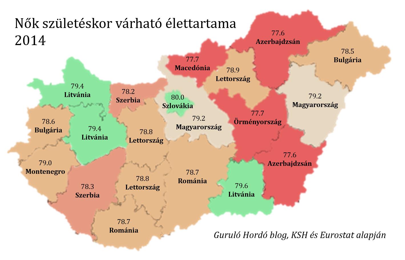nok_szuleteskor_varhato_elettartama.png