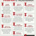 Hogyan használd a Pinterestet vállalkozásként