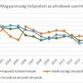 A Fidesz már nem szolgálja a nemzeti oldal érdekeit