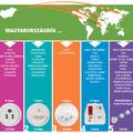 Külföldre utazol? Megmutatjuk, milyen átalakítóra lehet szükséged a konnektorhoz
