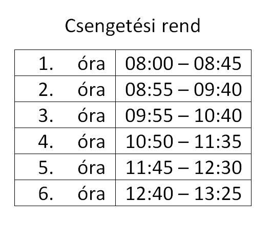 csengetes20162017.jpg