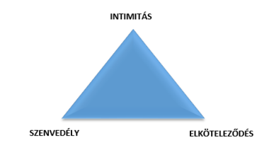 Szerelmi háromszög, kicsit másképp!