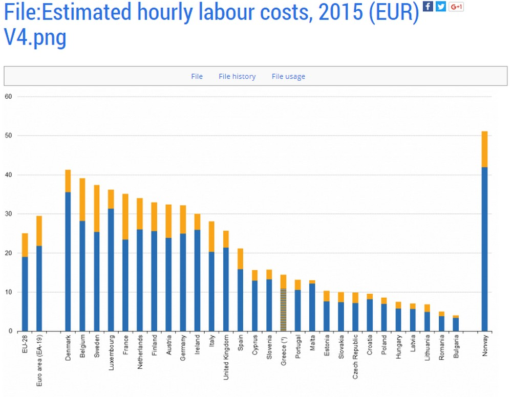 hourly_costs.jpg