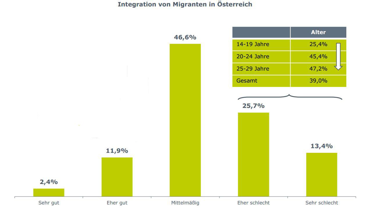 integracio_sikere.jpg