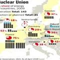 Messziről nézve: a fukusimai katasztrófa és a német energiapolitika