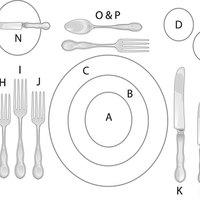 Asztali etikett 1.- hogyan teríts formális eseményeken?