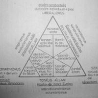 Ideológiák ábrázolása 1
