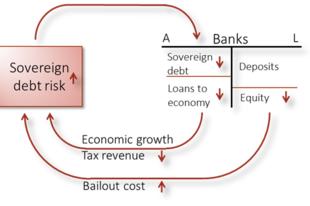 Bankmentés az Európai Unióban