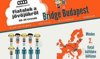 A magyar fiataloknak komoly álmaik vannak, de egy kényelmes irodában fognak megöregedni