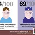 Szeptember 25.: rendőri brutalitás áldozatai nyertek strasbourgi pert (2012)