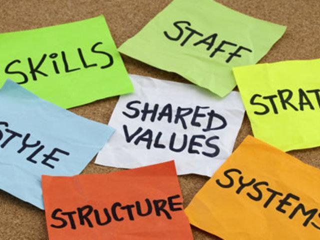 Tipikus tévedések a szervezeti kultúra fejlesztése során