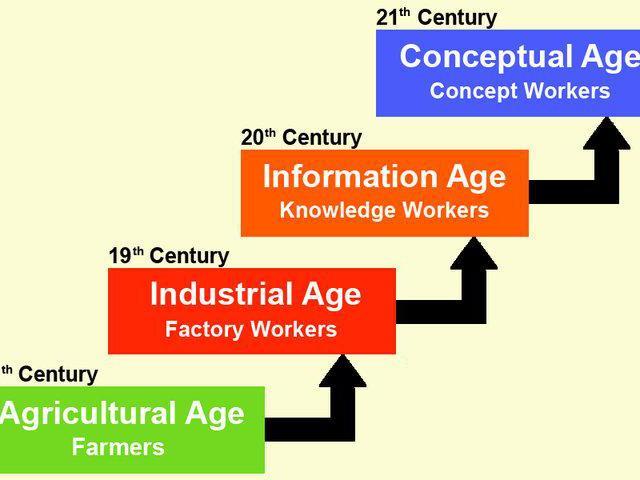 Kik a tudásmunkások és milyen kompetenciák jellemzik őket?
