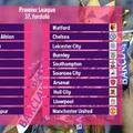 Egy olasz Anglia trónján? - Premier League 37. forduló előzetes