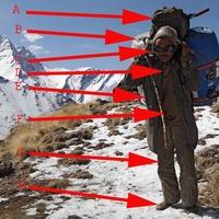 Csak a legjobb felszerelés segít a Himalájában
