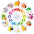 Mítoszok a vitaminokról