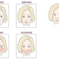 Milyen elváltozásokat okoznak az étkezési szokások az arcon?