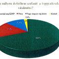 Hatástanulmányt készített a hatástanulmányok készítéséről az NGM