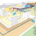 Lakóépületek levegőminősége