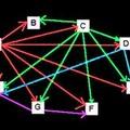 A bejövő linkek SEO-hatékonysága - becslés, számítás
