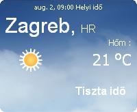 Horvátország időjárása