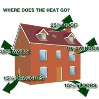 Házfelújításnál gondoljon a hőszigetelésre is!