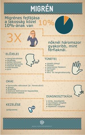 bhc-migren-infografika.jpg