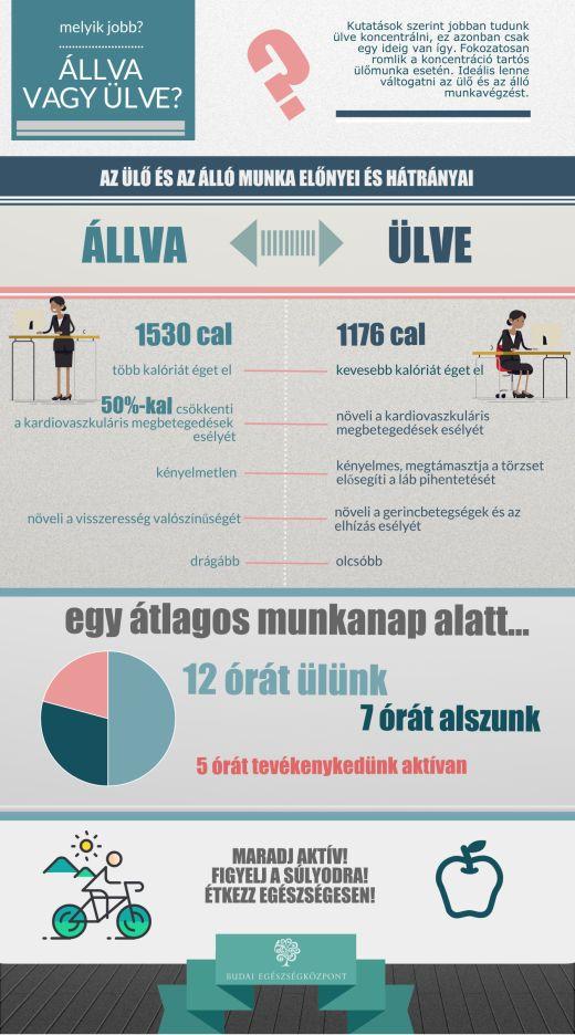 hrdoktorblog-ulo-vs-allomunka-infografika.jpg