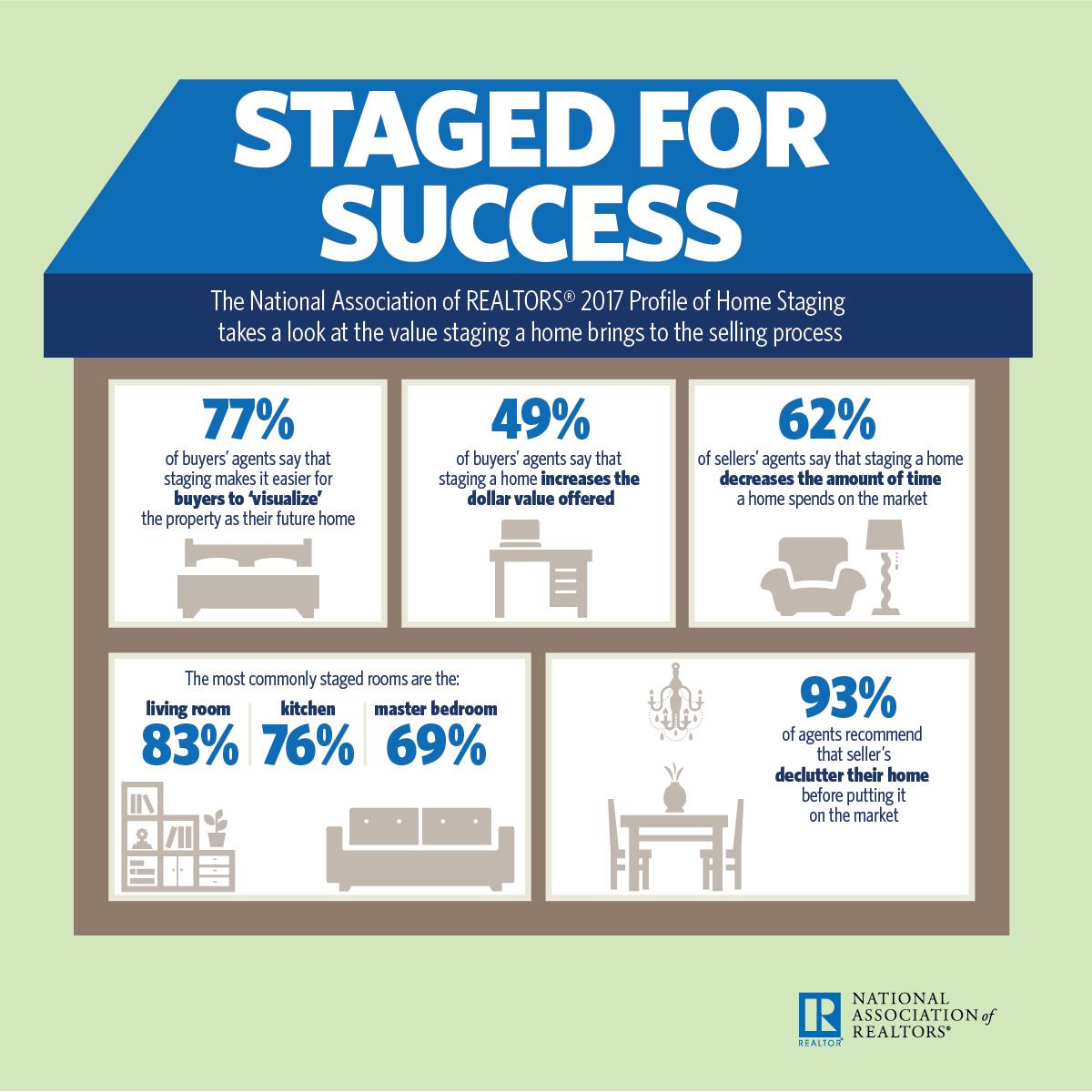 Kutatás: lakás-eladás drágán és gyorsan