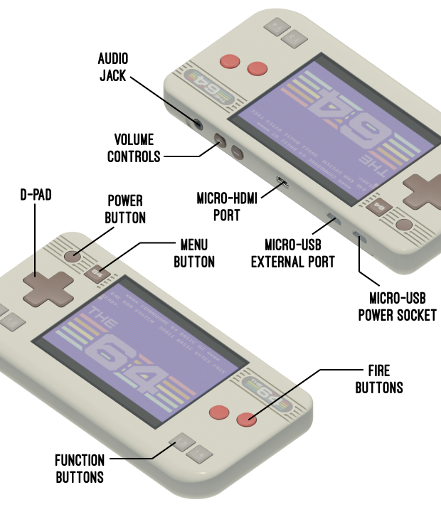 the64_labelled_diagram_handheld_itzdrb.png