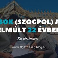 A Szocpol (CSOK) alakulása az elmúlt 22 évben