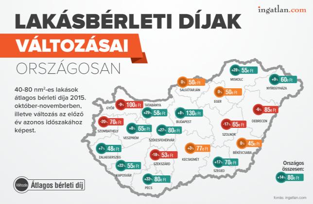 20151207lakasberleti-dijak-magyarorszagon_jpg.png