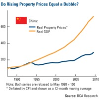 Kína harca a spekulációval
