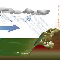 Monszun 2012 - Lesz-e végre víz a kútban?