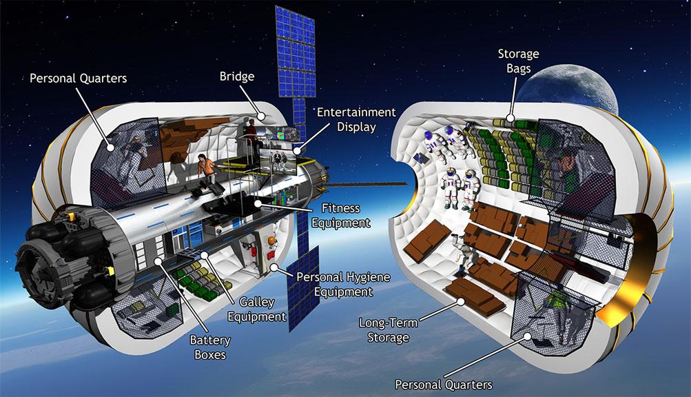 A Bigelow Aerospace felfújható lakómodulja