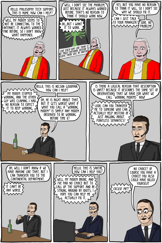 filozófus helpdesk