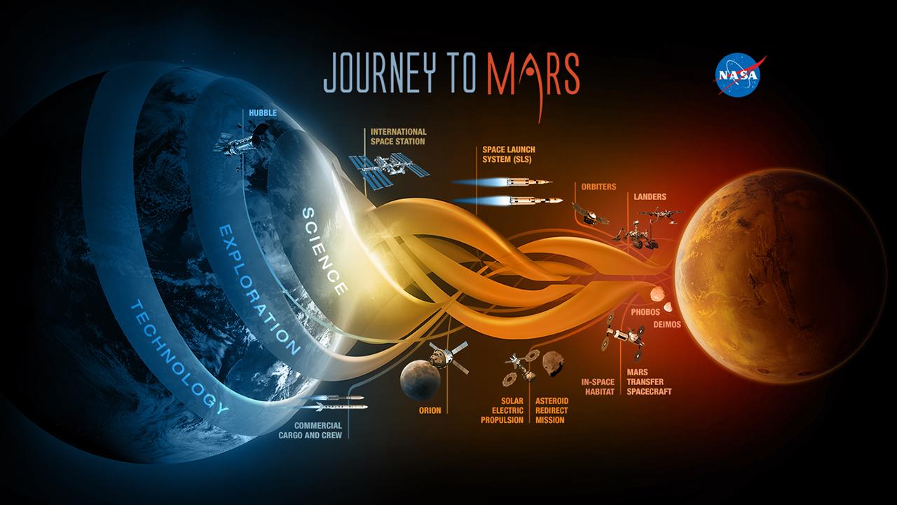 A NASA Marsutazást felvázoló tervének plakátja