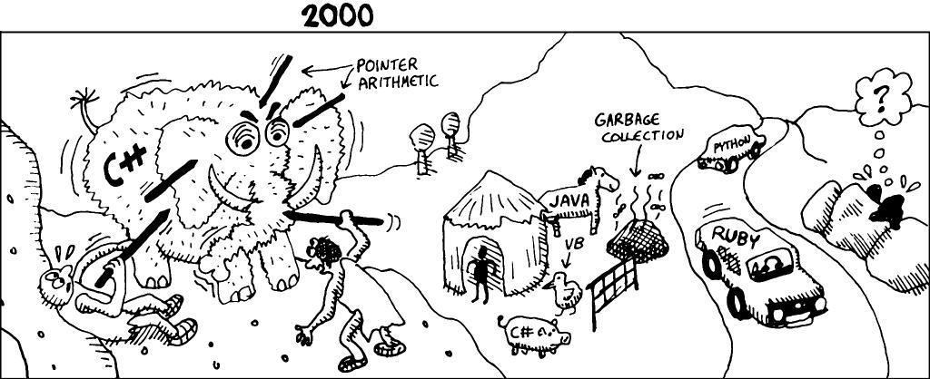 Programnyelvek fejlődése, 2000-es évek: C++, C#, Ruby, Python