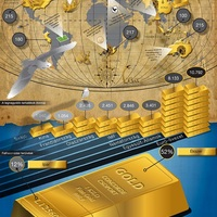 Az aranyról...